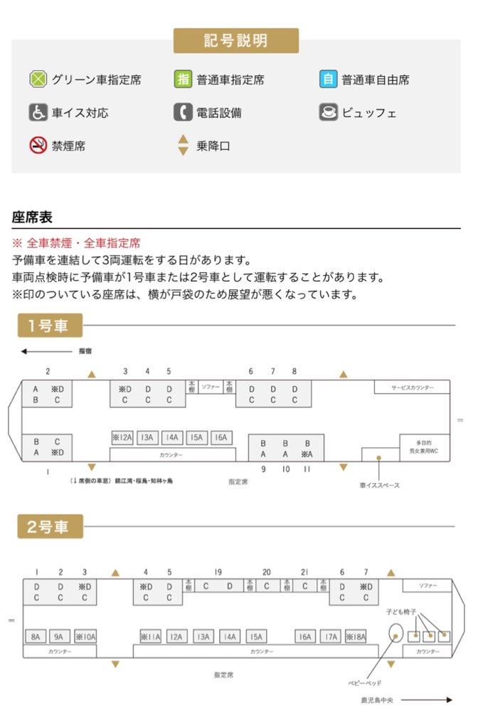 いぶたま 指宿のたまて箱 JR九州 いぶたま号 座席 予約